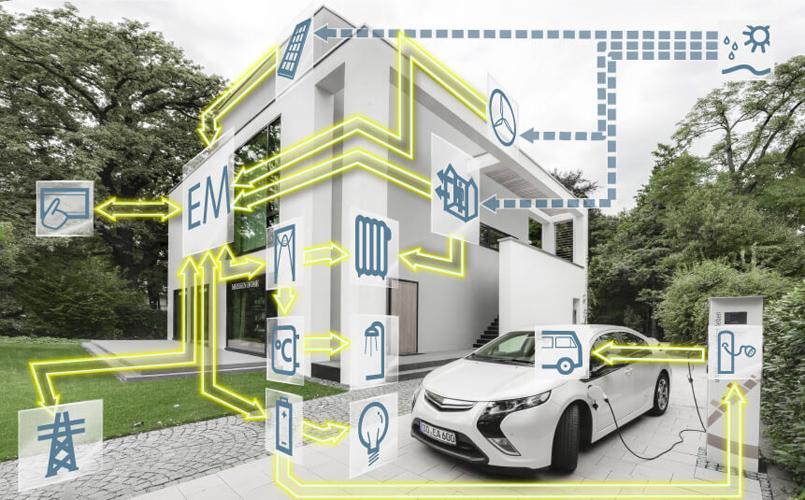 Cogenerazione Efficienza energetica Energie rinnovabili